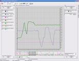 Вывод параметров с плоским графиком